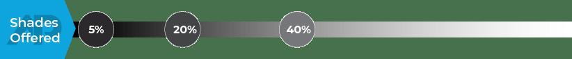 ATC Window Tint Percentages