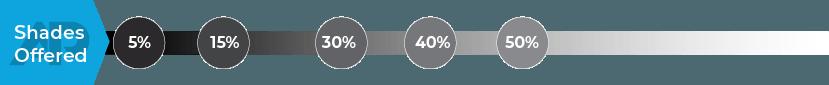 LLumar CTX Window Tint Percentages