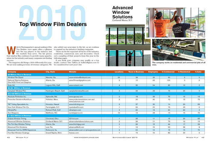top window film company in Maryland